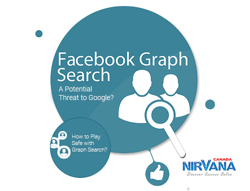 facebook_graph_search_a_potential_threat_to_google