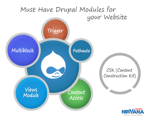 must_have_drupal_modules_for_your_website