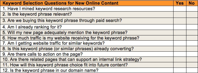 keyword selection checklist